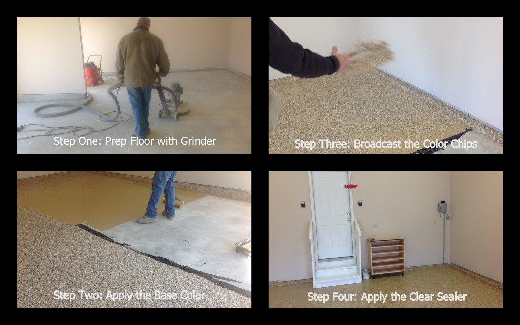 epoxy garage floor application in four steps